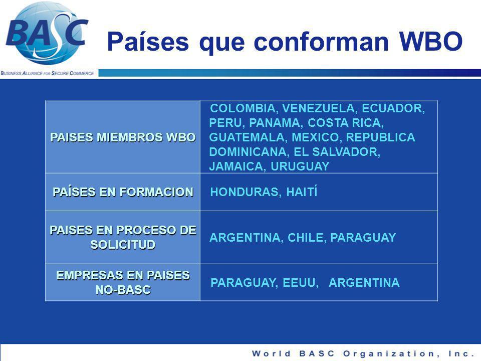 Países que conforman WBO
