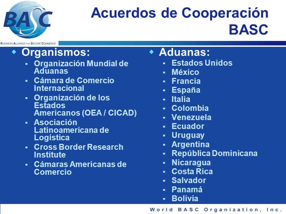 Acuerdos de Cooperación BASC