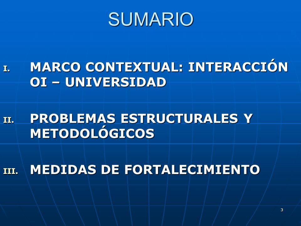 SUMARIO MARCO CONTEXTUAL: INTERACCIÓN OI – UNIVERSIDAD