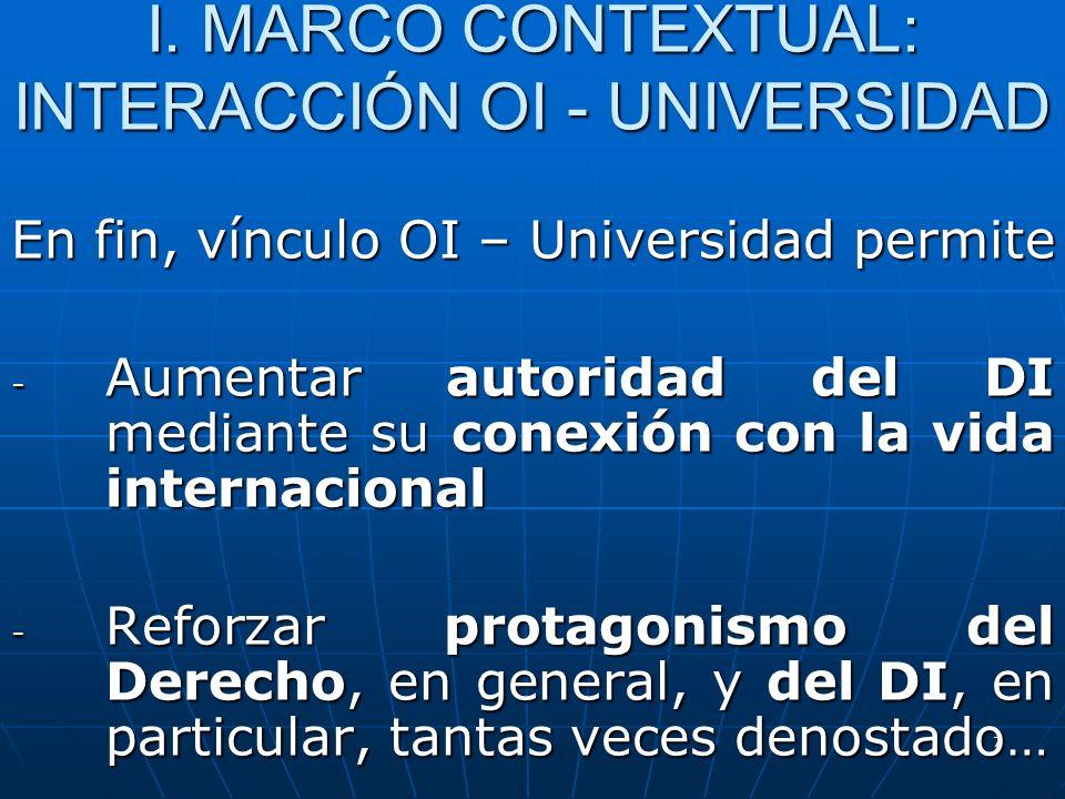 I. MARCO CONTEXTUAL: INTERACCIÓN OI - UNIVERSIDAD