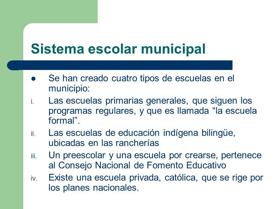 Sistema escolar municipal