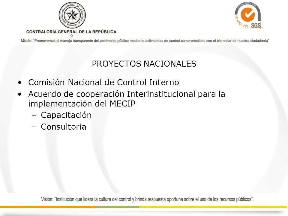 PROYECTOS NACIONALES Comisión Nacional de Control Interno. Acuerdo de cooperación Interinstitucional para la implementación del MECIP.