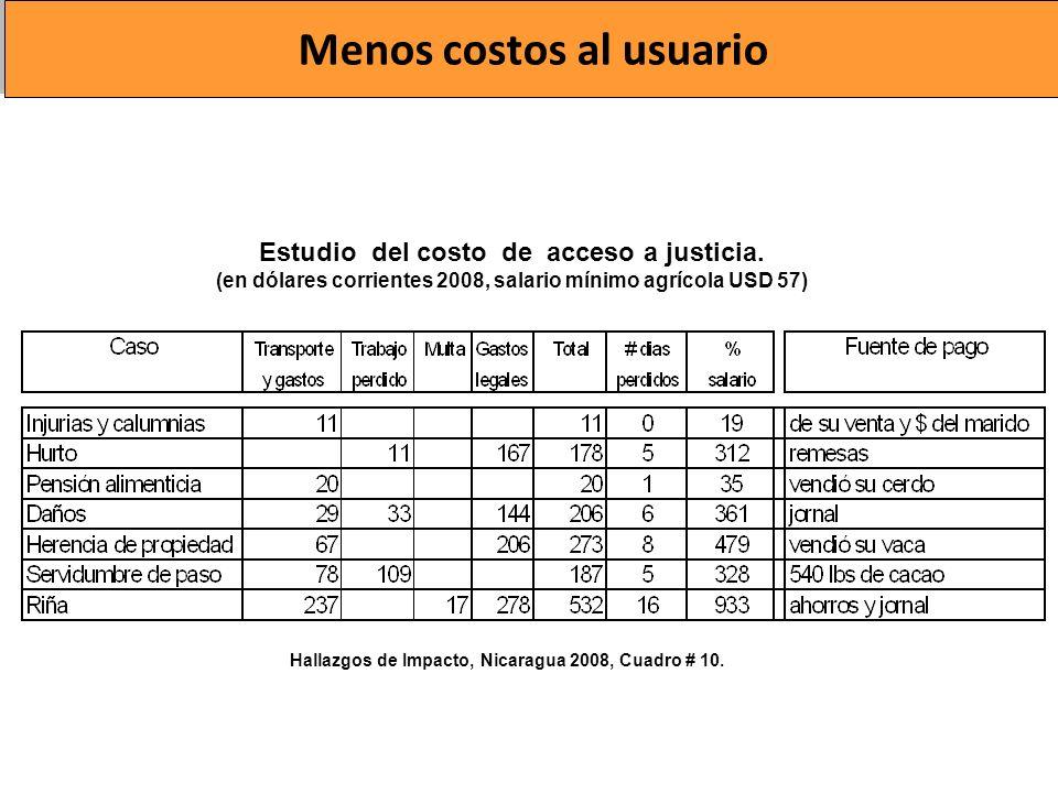 Menos costos al usuario