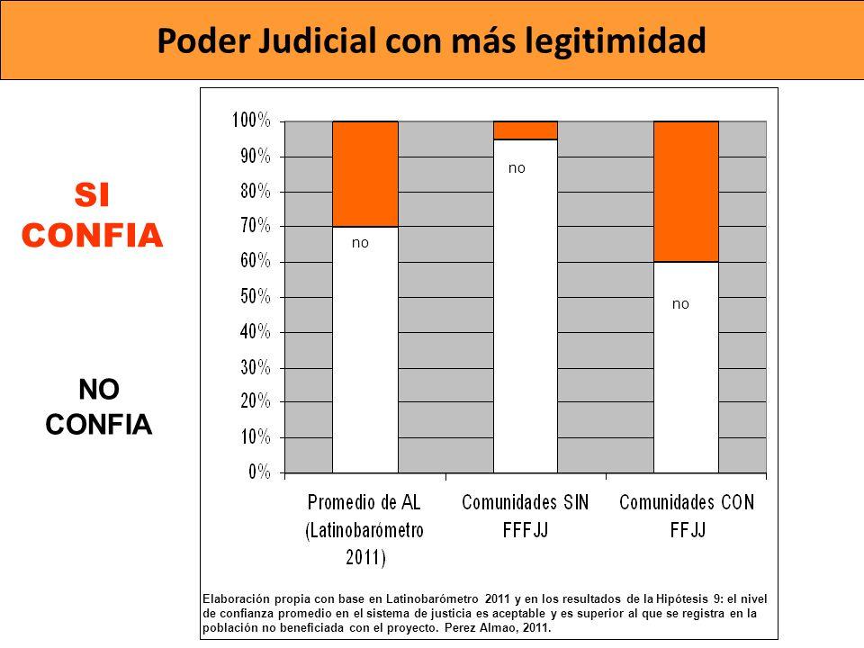 Poder Judicial con más legitimidad