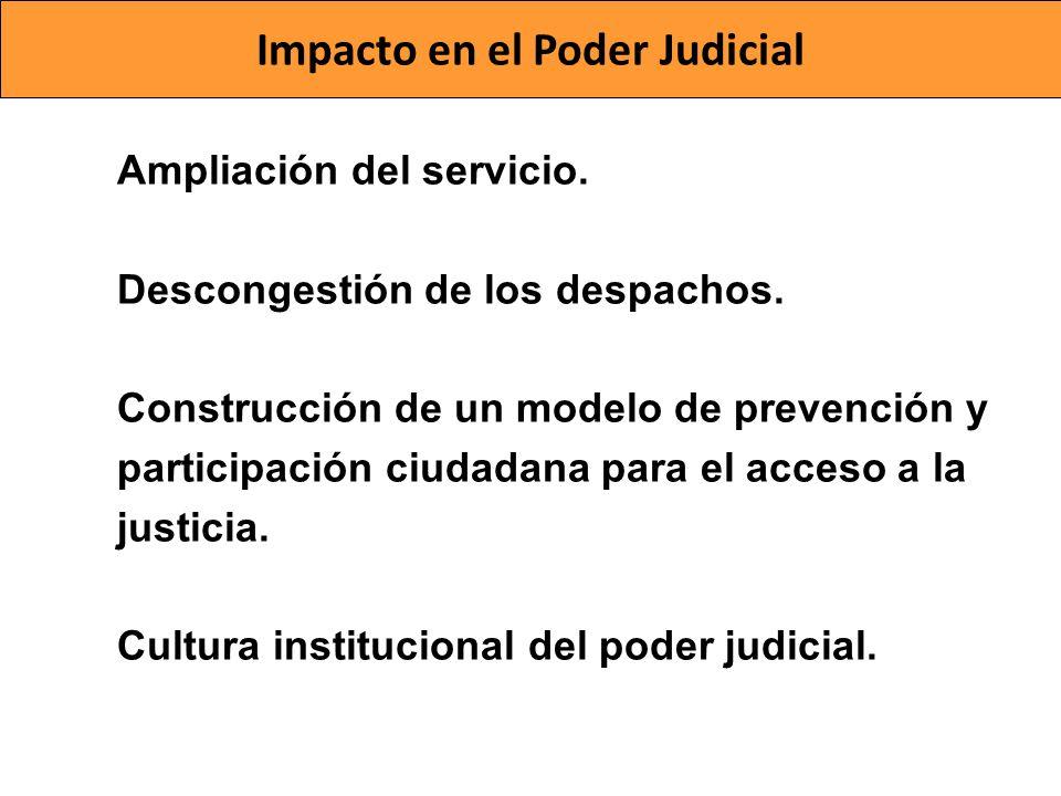 Impacto en el Poder Judicial