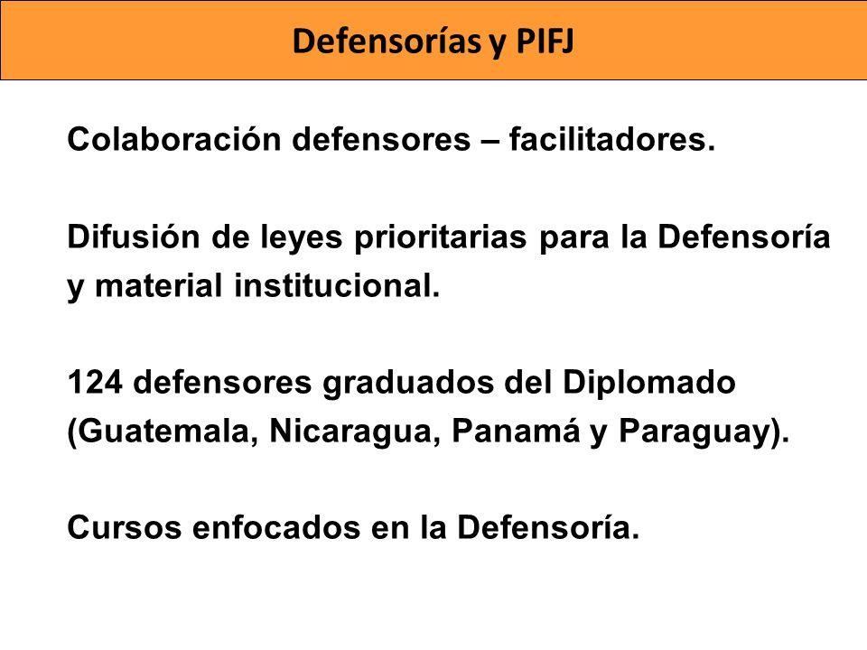 Defensorías y PIFJ