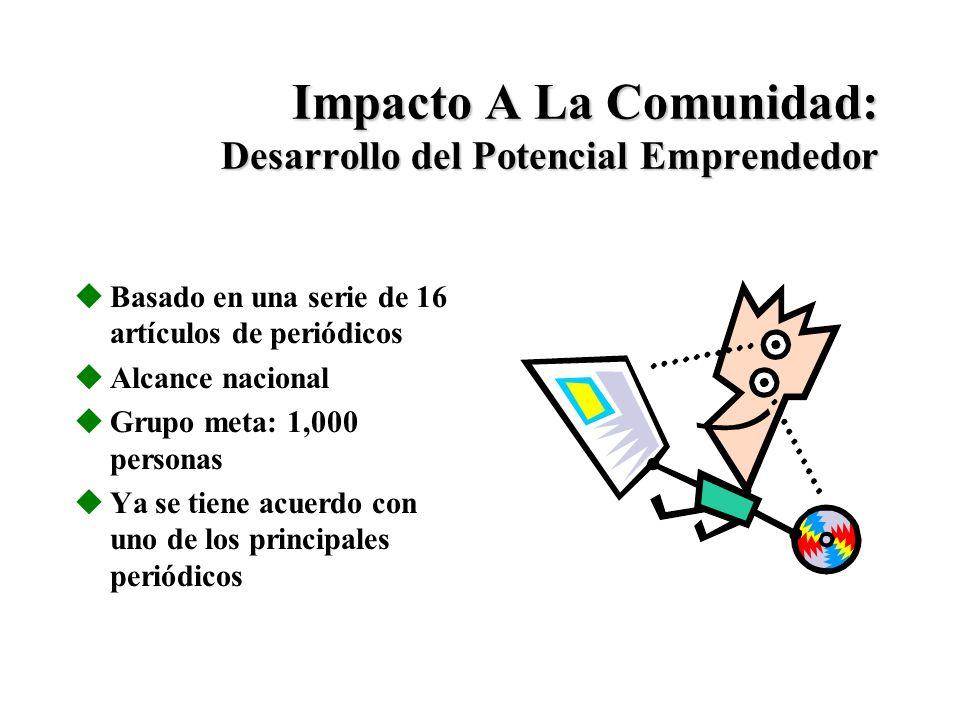 Impacto A La Comunidad: Desarrollo del Potencial Emprendedor