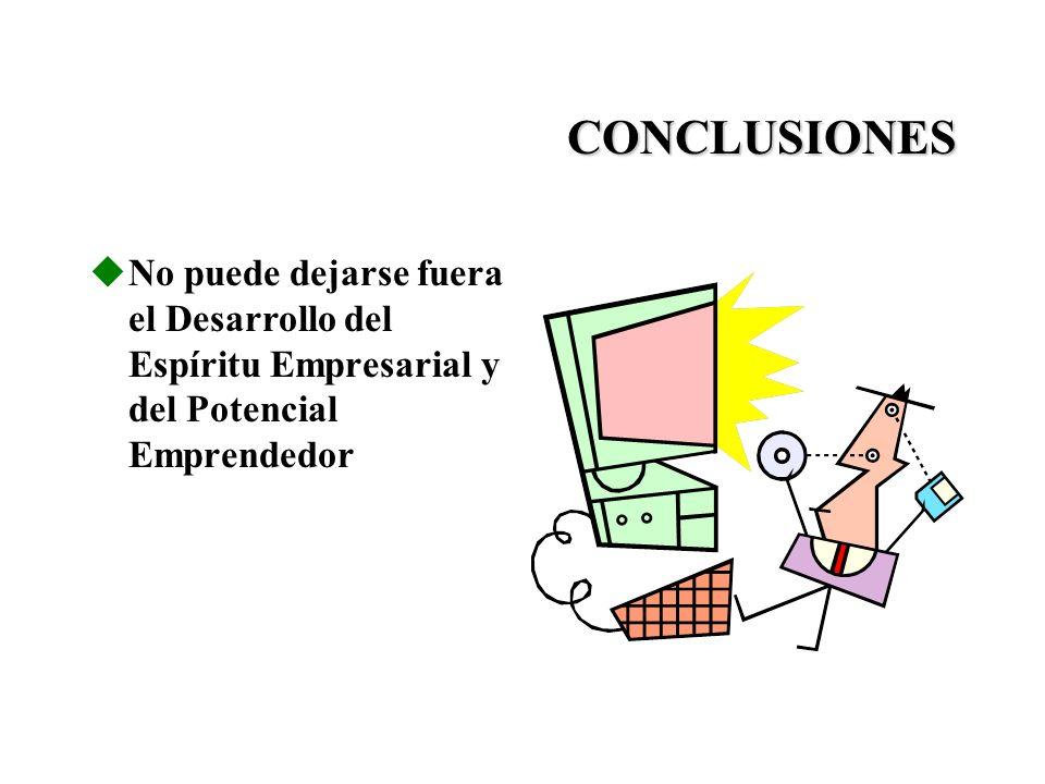 CONCLUSIONES No puede dejarse fuera el Desarrollo del Espíritu Empresarial y del Potencial Emprendedor.