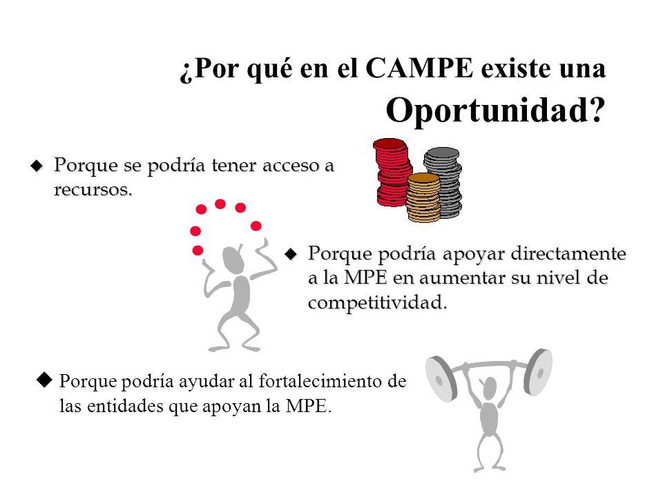¿Por qué en el CAMPE existe una Oportunidad