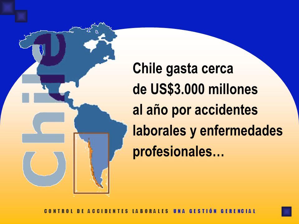 Chile gasta cerca de US$3
