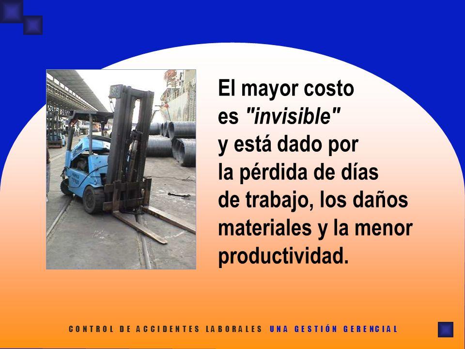 El mayor costo es invisible y está dado por la pérdida de días de trabajo, los daños materiales y la menor productividad.