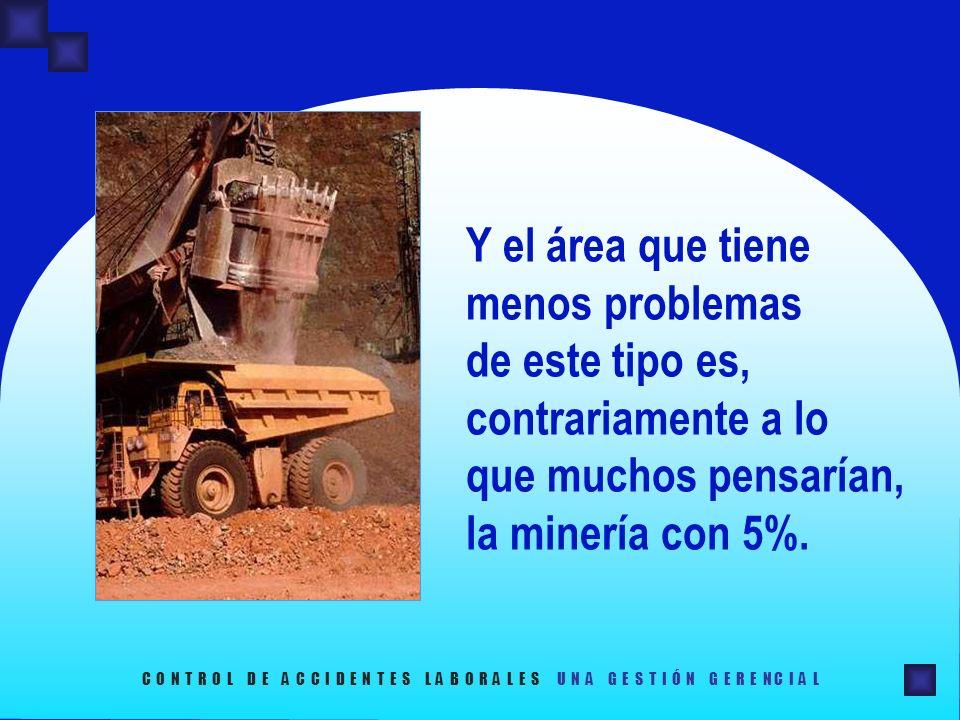 Y el área que tiene menos problemas de este tipo es, contrariamente a lo que muchos pensarían, la minería con 5%.