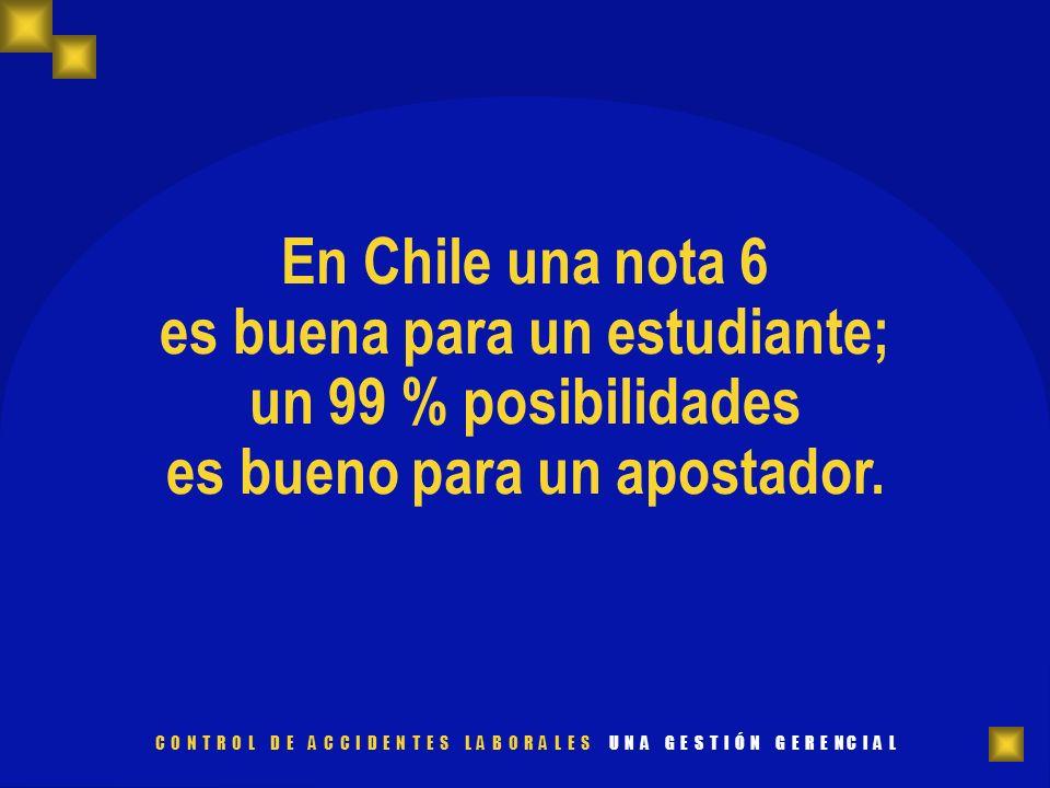 En Chile una nota 6 es buena para un estudiante; un 99 % posibilidades es bueno para un apostador.