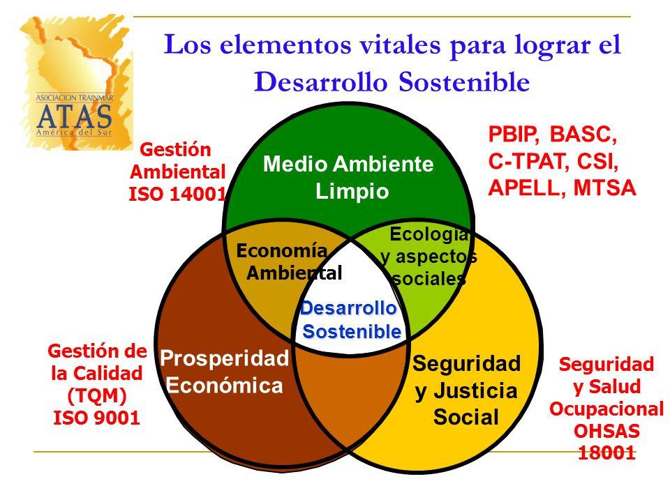 Prosperidad Económica Seguridad y Justicia Social