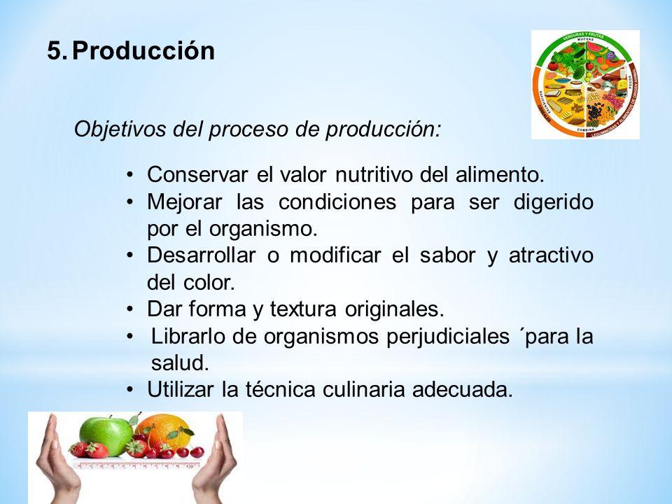 Producción Objetivos del proceso de producción: