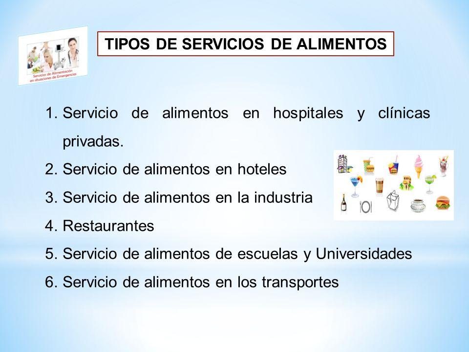 TIPOS DE SERVICIOS DE ALIMENTOS