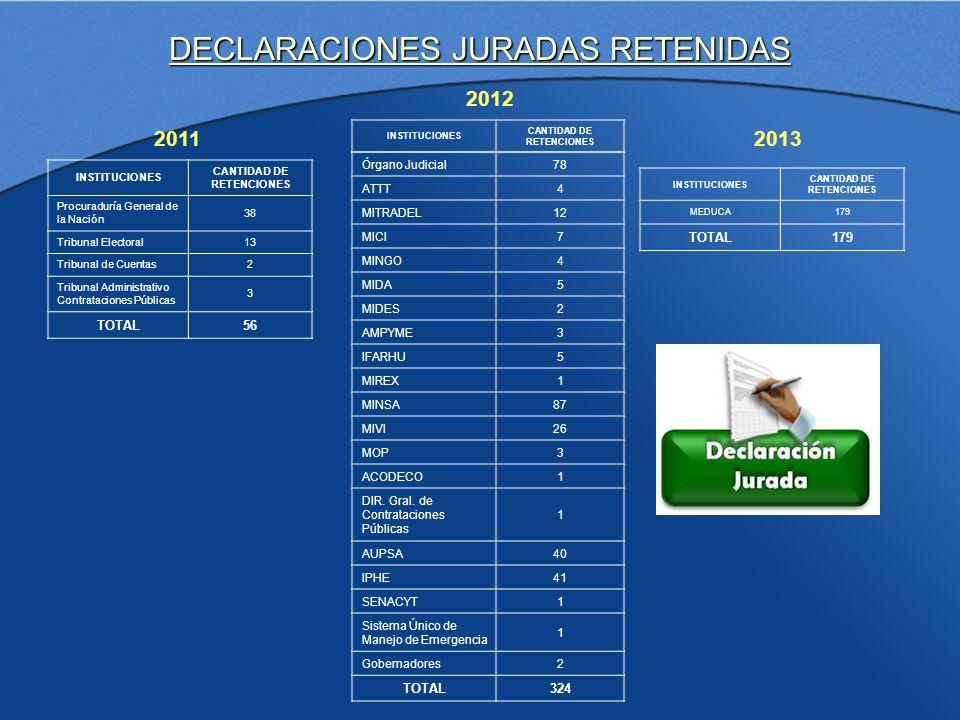 DECLARACIONES JURADAS RETENIDAS