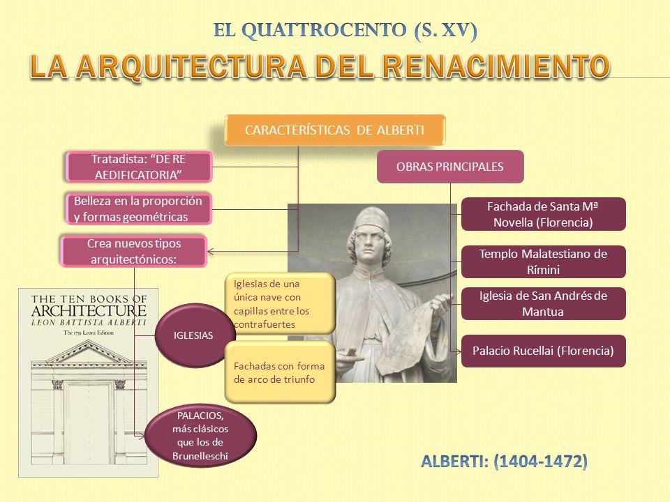 La arquitectura en italia el arte del renacimiento ppt Arquitectura quattrocento caracteristicas