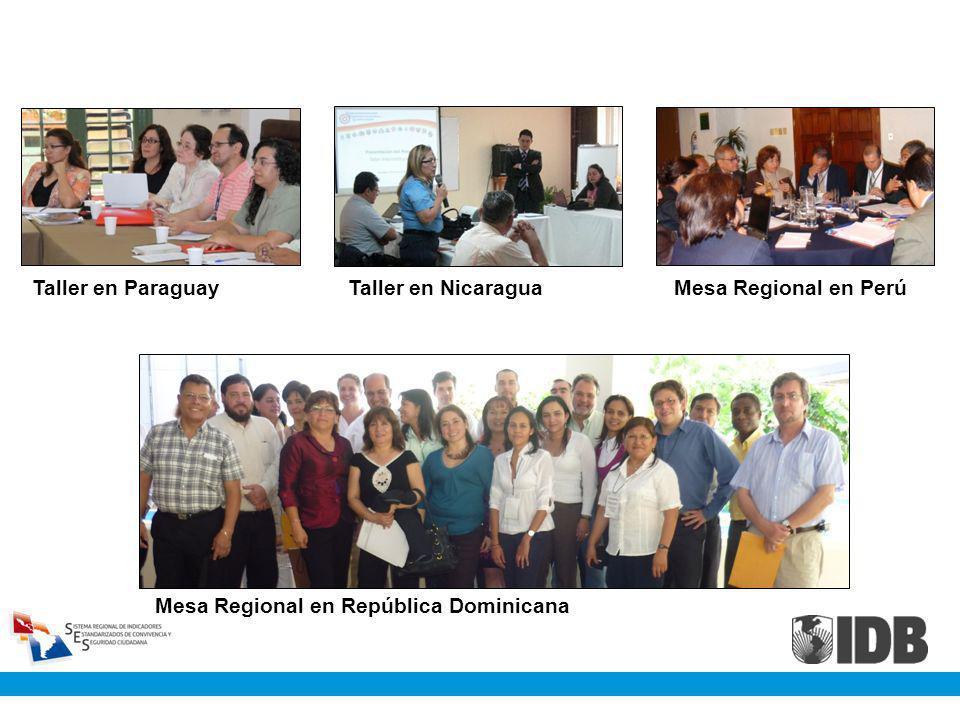 Mesa Regional en República Dominicana