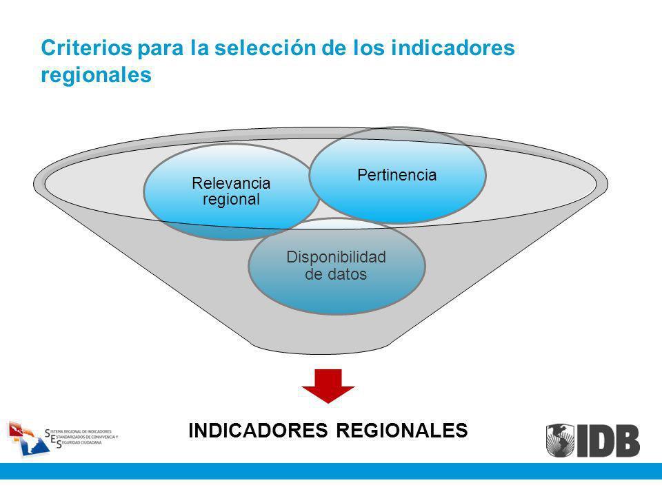 Criterios para la selección de los indicadores regionales