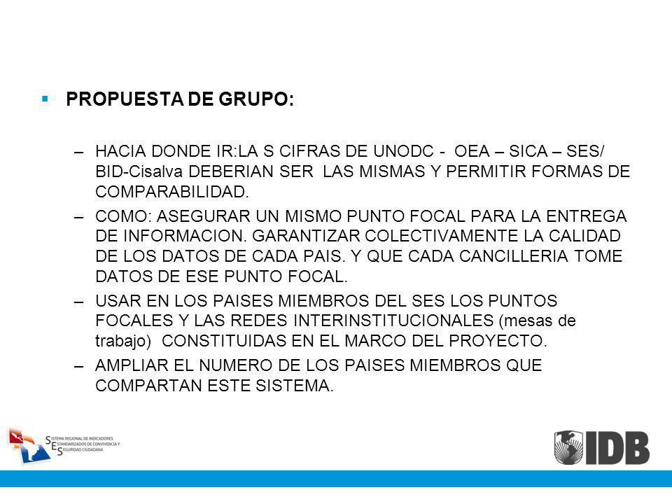 PROPUESTA DE GRUPO: