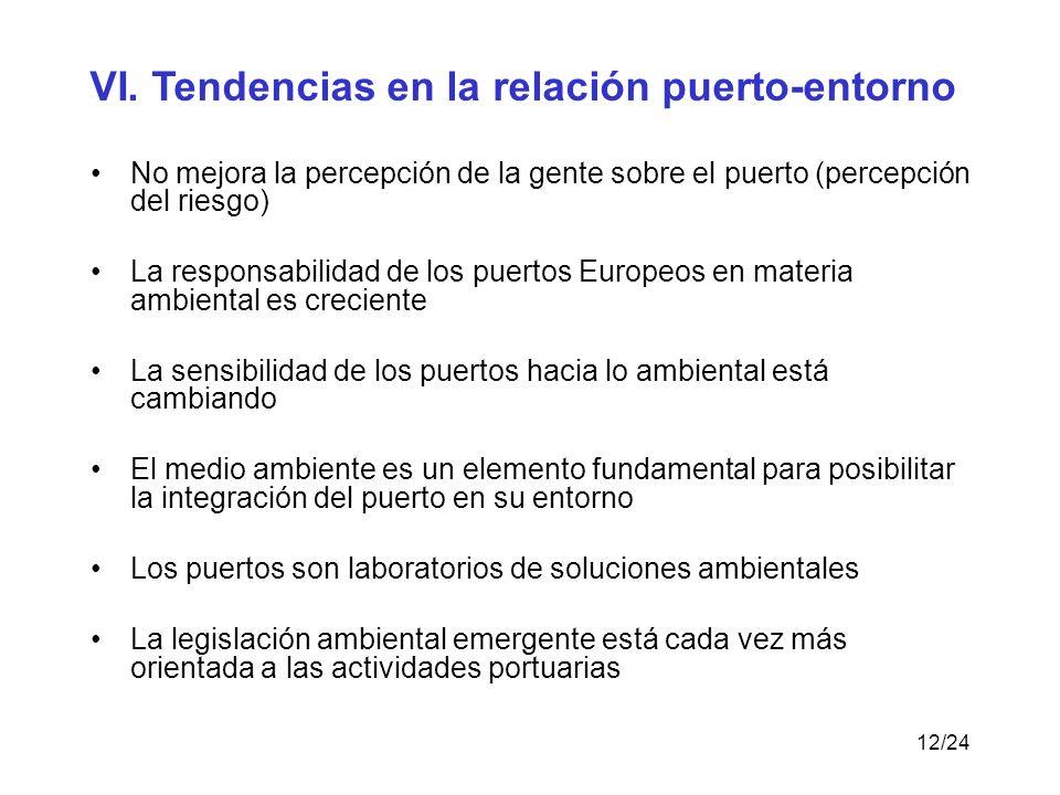 VI. Tendencias en la relación puerto-entorno
