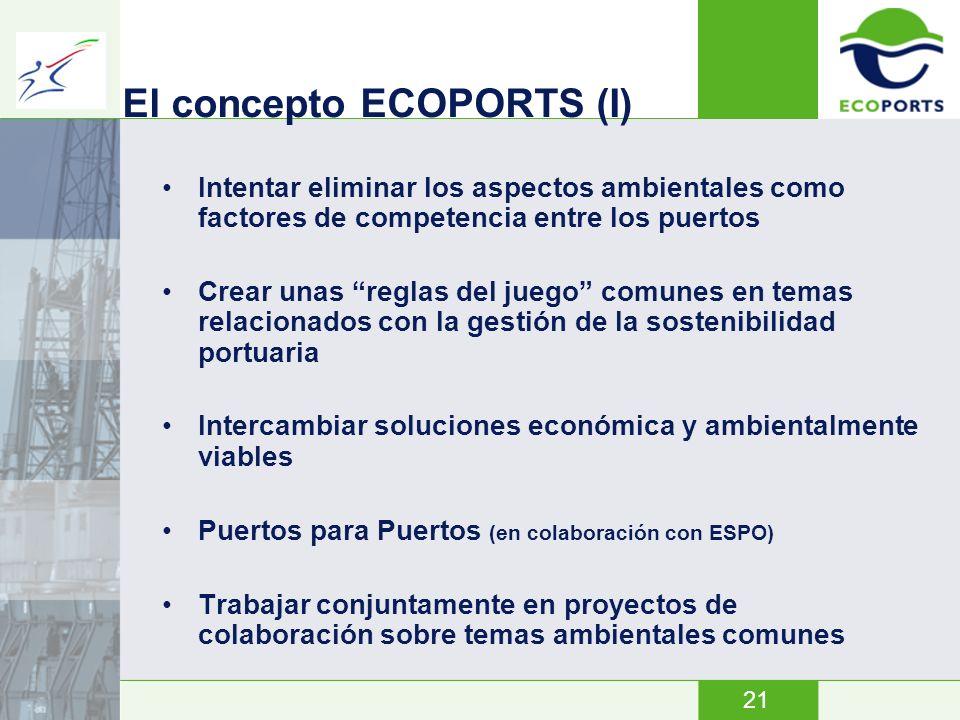 El concepto ECOPORTS (I)
