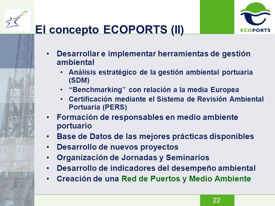 El concepto ECOPORTS (II)
