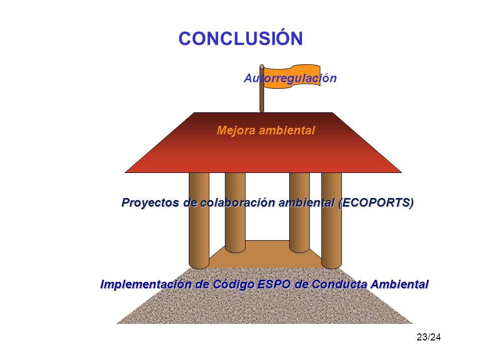 Proyectos de colaboración ambiental (ECOPORTS)