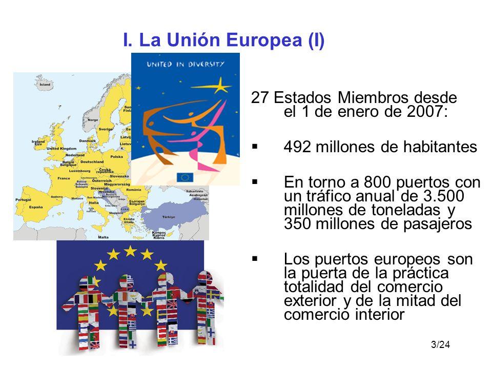 I. La Unión Europea (I) 27 Estados Miembros desde el 1 de enero de 2007: 492 millones de habitantes.