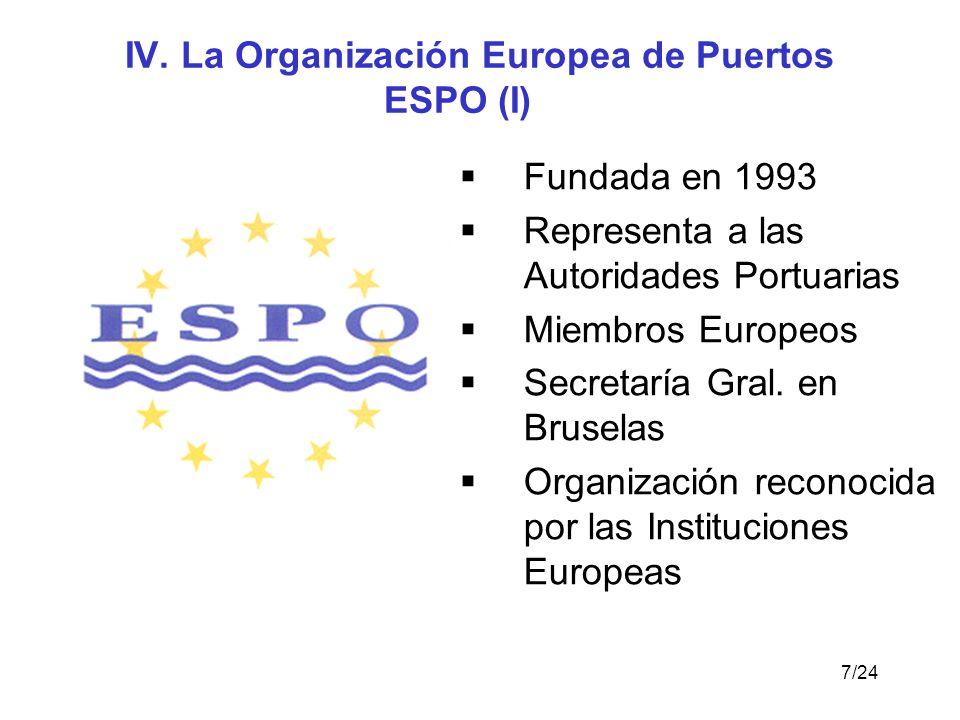 IV. La Organización Europea de Puertos ESPO (I)