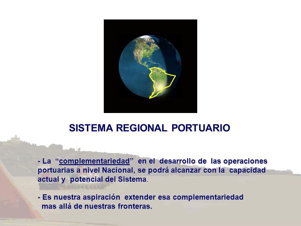 SISTEMA REGIONAL PORTUARIO