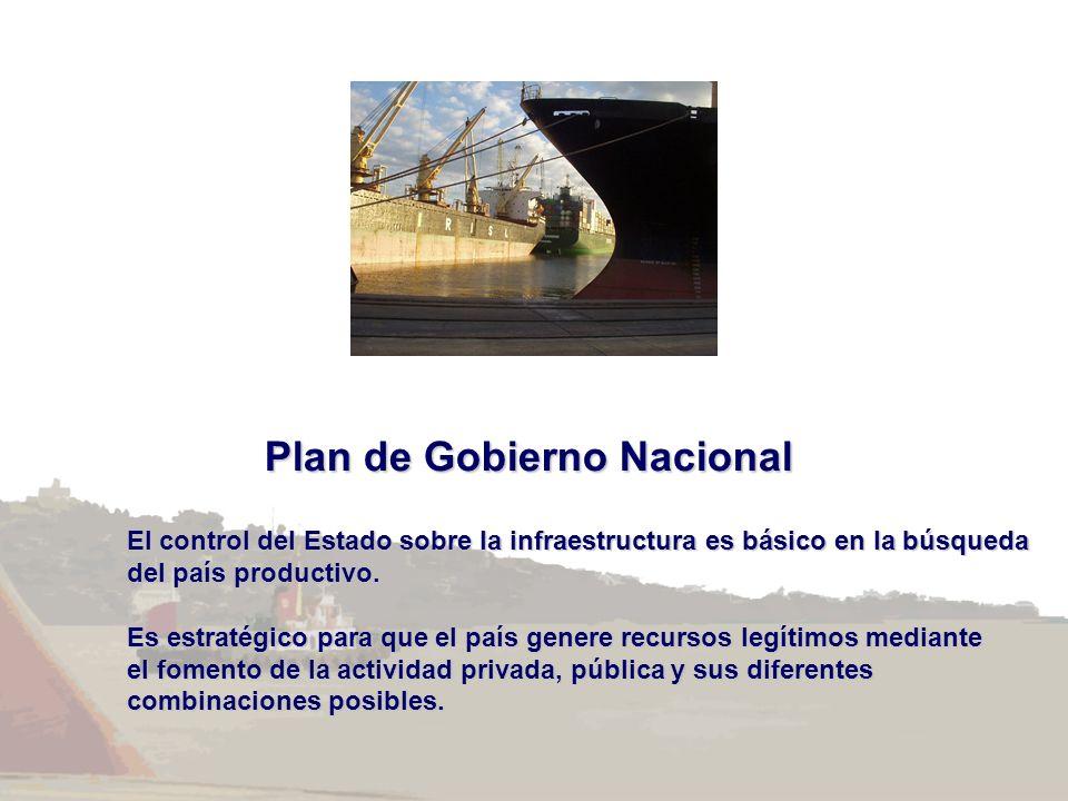 Plan de Gobierno Nacional