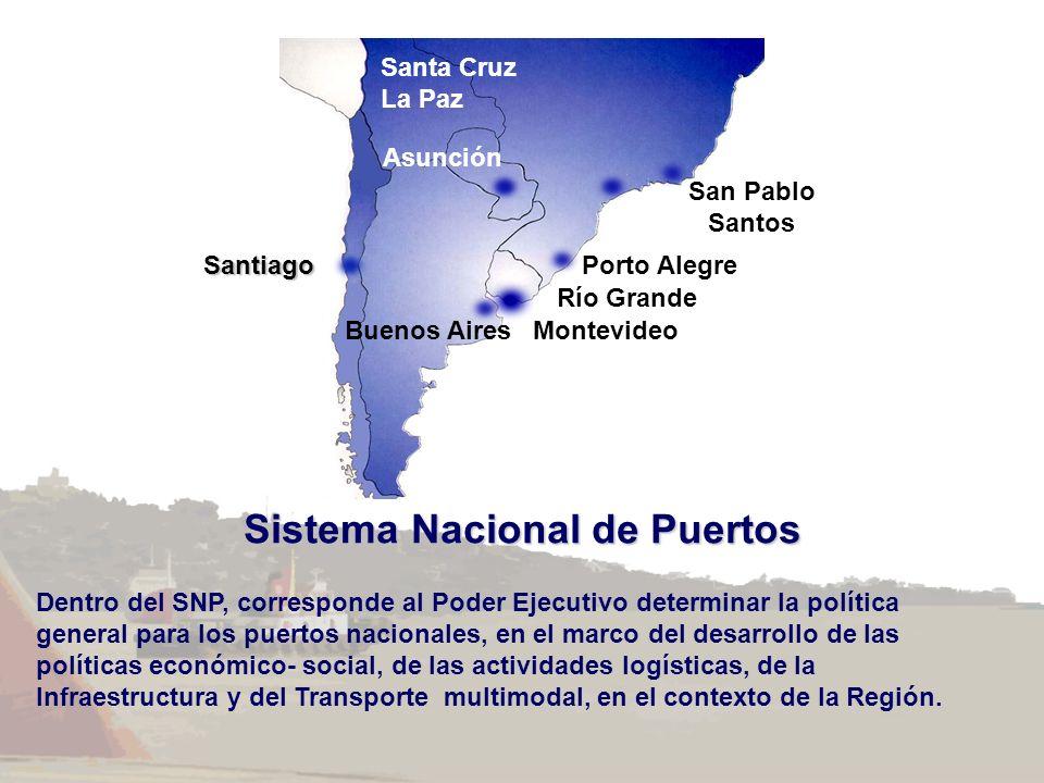 Sistema Nacional de Puertos
