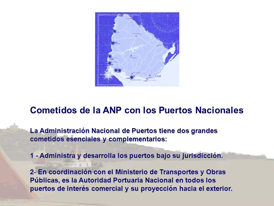 Cometidos de la ANP con los Puertos Nacionales