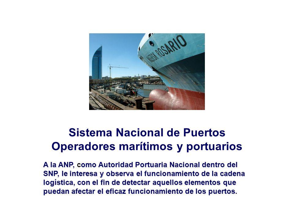 Sistema Nacional de Puertos Operadores marítimos y portuarios