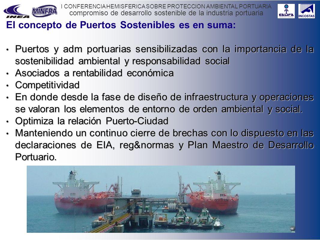 El concepto de Puertos Sostenibles es en suma: