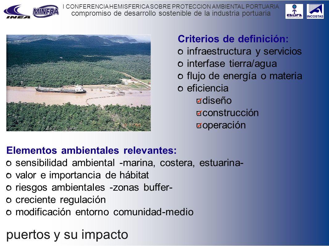 puertos y su impacto Criterios de definición: