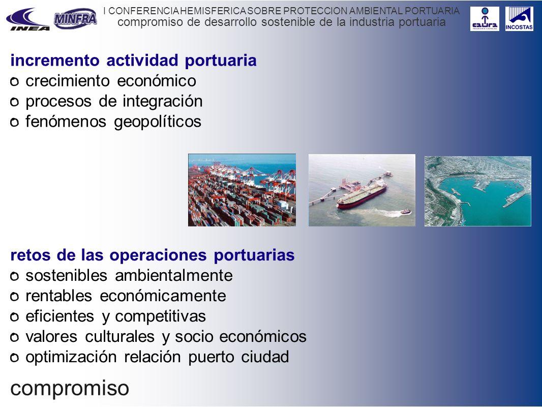compromiso incremento actividad portuaria crecimiento económico