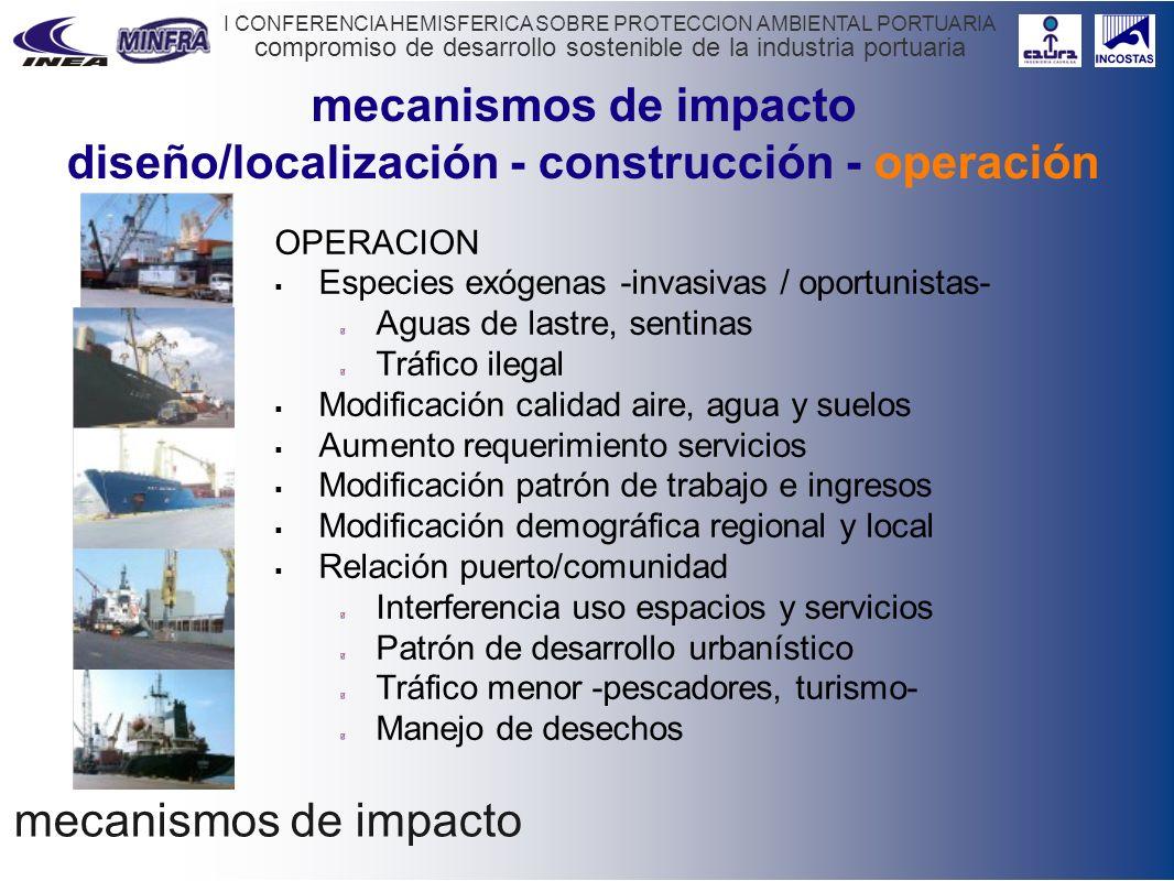 diseño/localización - construcción - operación