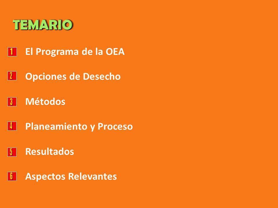 TEMARIO 1 2 3 4 5 6 El Programa de la OEA Opciones de Desecho Métodos