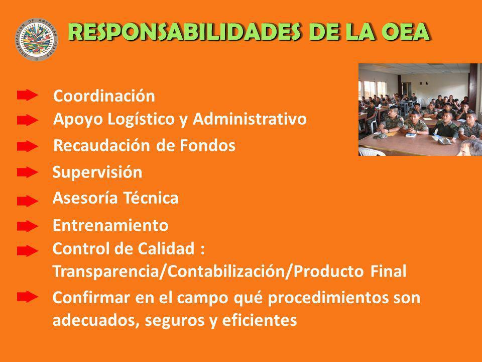 RESPONSABILIDADES DE LA OEA