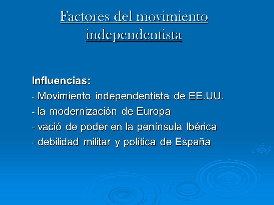 Factores del movimiento independentista