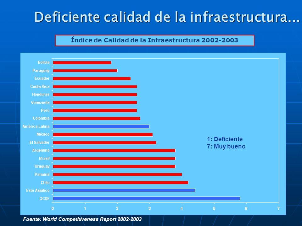 Deficiente calidad de la infraestructura...