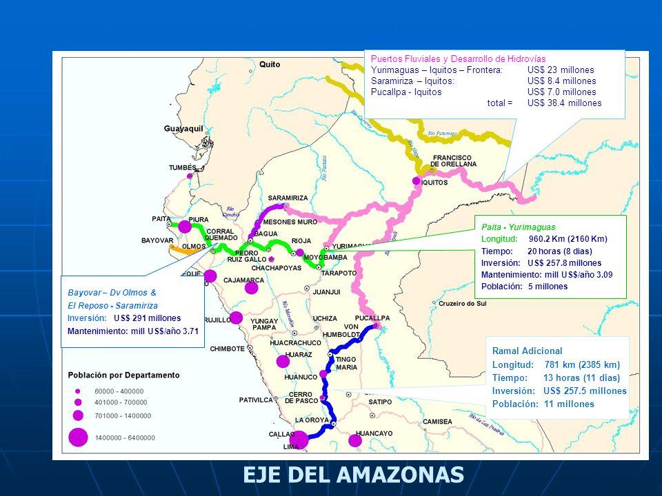 EJE DEL AMAZONAS Puertos Fluviales y Desarrollo de Hidrovías