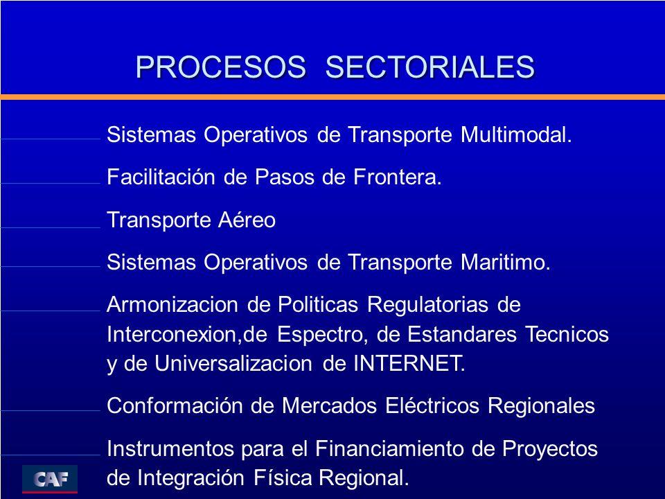 PROCESOS SECTORIALES Sistemas Operativos de Transporte Multimodal.