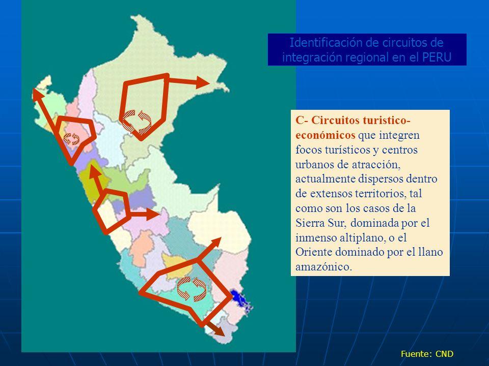 Identificación de circuitos de integración regional en el PERU