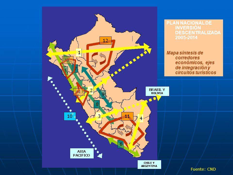 PLAN NACIONAL DE INVERSIÓN DESCENTRALIZADA 2005-2014