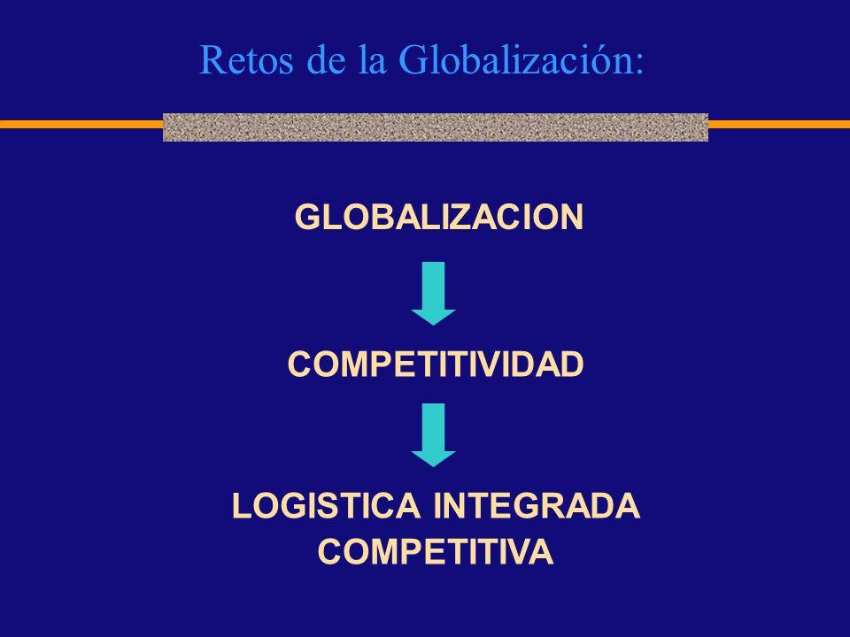 Retos de la Globalización: