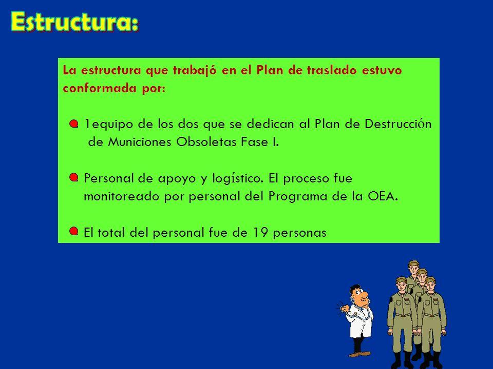 Estructura:La estructura que trabajó en el Plan de traslado estuvo conformada por: 1equipo de los dos que se dedican al Plan de Destrucción.